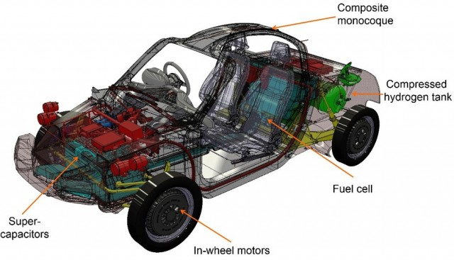 riversimple-hydrogen-car-3