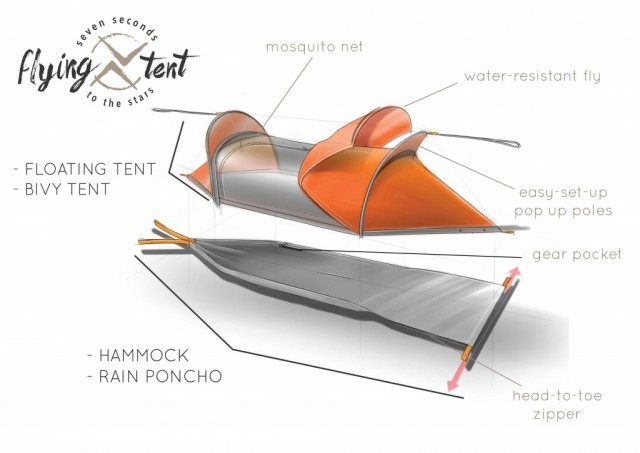 s_Flyingtent_Function
