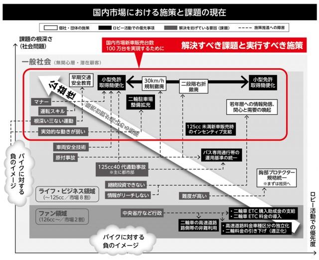 フレームワーク図