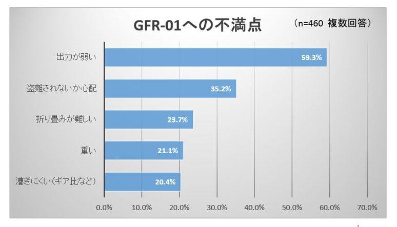 glafit GFR-02